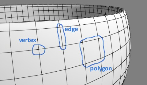 vertex edge polygon